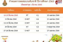 กำหนดการสอบระดับชาติ ปีการศึกษา 2563 ของ สพฐ และ สทศ อัพเดทล่าสุด