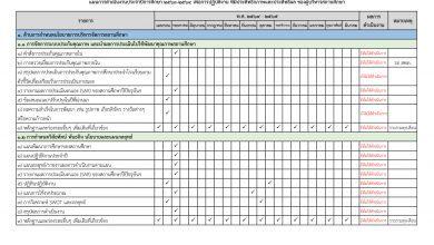 ดาวน์โหลดไฟล์แผนการดำเนินงานประจำปีการศึกษา 2563-2564 เพื่อการปฏิบัติงาน ที่มีประสิทธิภาพและประสิทธิผล ของผู้บริหารสถานศึกษา