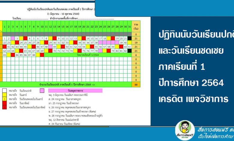 แจกไฟล์ปฏิทินนับวันเรียนปกติและวันเรียนชดเชย ภาคเรียนที่ 1 ปีการศึกษา 2564 ทั้งกรณีเปิดเรียน 1 มิถุนายน และ 14 มิถุนายน เครดิต เพจวิชาการ
