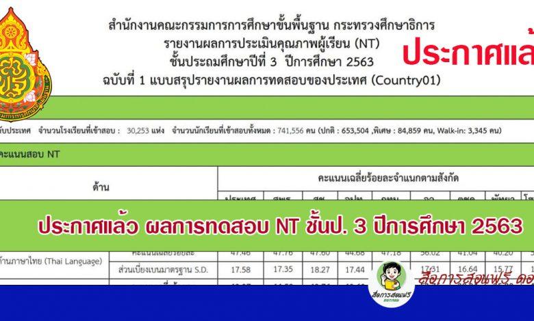 ประกาศแล้ว ผลการทดสอบ NT ชั้นป. 3 ปีการศึกษา 2563 (สอบเมื่อ 24 มีนาคม 2564)