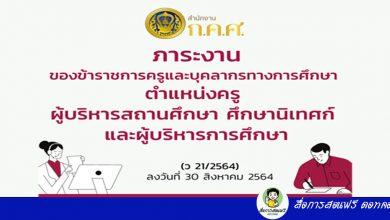 ประกาศสำนักงาน ก.ค.ศ. เรื่อง ภาระงานของข้าราชการครูและบุคลากรทางการศึกษา ตำแหน่งครู ผู้บริหารสถานศึกษา ตำแหน่งศึกษานิเทศก์ และตำแหน่งผู้บริหารการศึกษา (ว21/2564) ลงวันที่ 30 สิงหาคม 2564